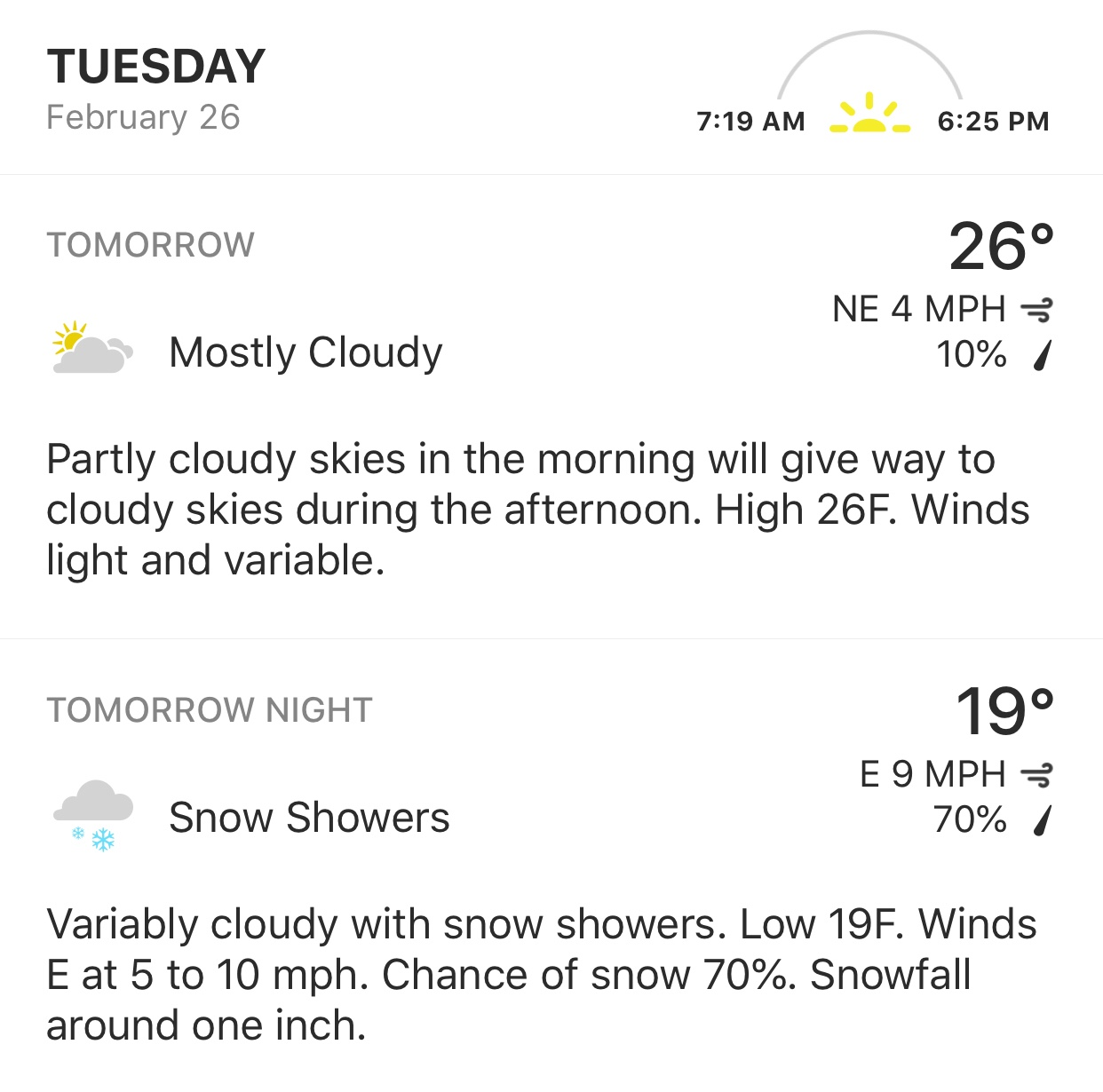 Weather for Tuesday February 26, 2019