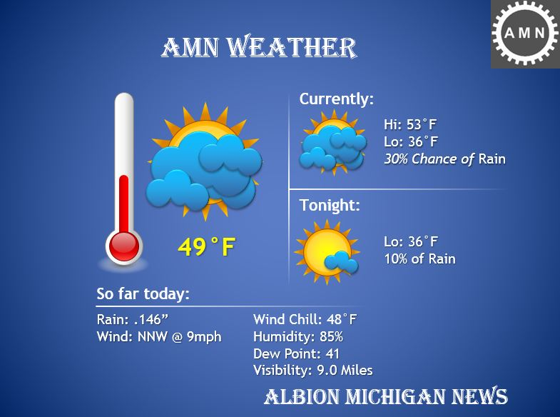 Albion, MI Weather 13 May 2019