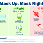 "MDHHS asks Michiganders to ""Mask Up, Mask Right"""