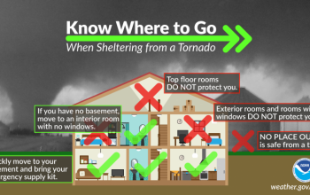 Tornado Safety Graphic Know where to go national weather service